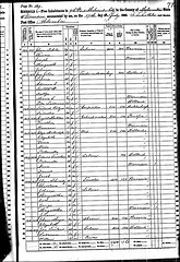 1860 Milwaukee census record van Jan Jobse